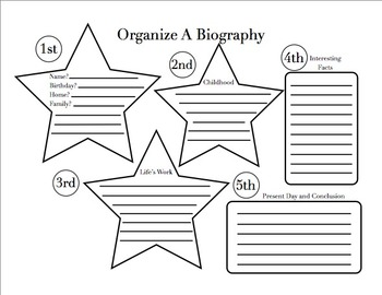 Biography Writing Template By Eloquently Elementary