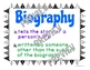 Biography and Autobiography Printable Resources