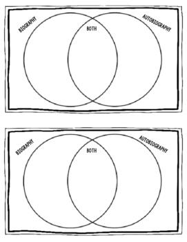 Biography and Autobiography Venn Diagram