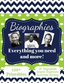Famous American Biography Resources