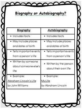 Biography or Autobiography ? Sentence Sort Activity