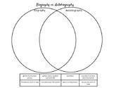 Biography vs. Autobiography Venn Diagram