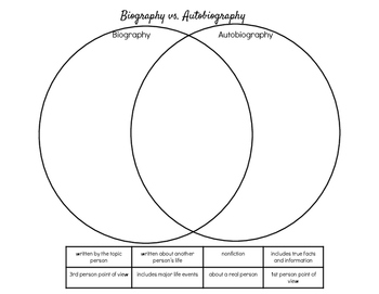 Biography vs. Autobiography Venn Diagram