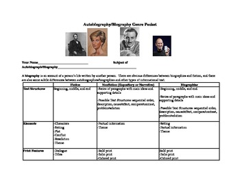 Biography/Autobiography Genre Packet