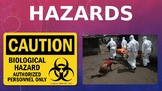 Biological Hazard Notes