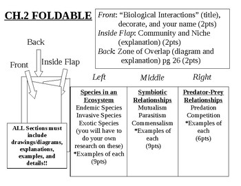 Biological Interactions Foldable
