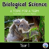 BTSdownunder Biological Science Year 1 Australian Curriculum