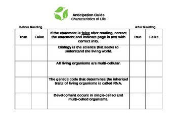 Biology Anticipation Guide Characteristics of Life
