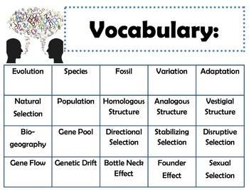 Goals & Scales, Essential Questions & Vocabulary BIOLOGY BUNDLE