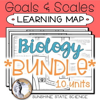 Learning Goal & Scale Maps BIOLOGY BUNDLE