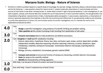 Marzano Goals and Scales BIOLOGY BUNDLE