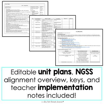 Biology Basics Unit Bundle