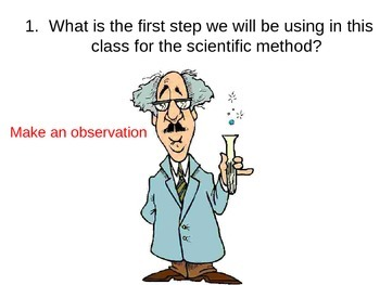 Biology Basics Game