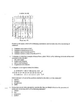 Biology Benchmark Test