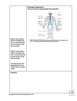 Biology Book Four: A review workbook for the California State Standards