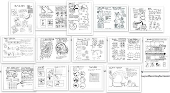 Biology Bundle - Custom