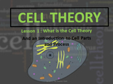 Biology Cell Introduction (Category 1)