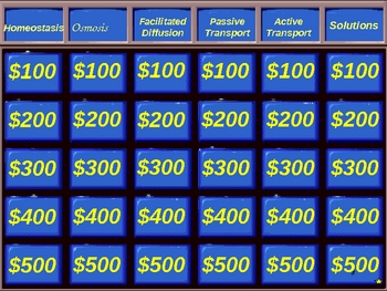 Biology: Cellular Transport Jeopardy Review Game