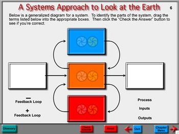 Biology Chapter 1: Systems Science