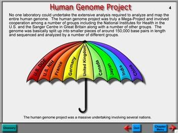 Biology Chapter 14: Biotechnology