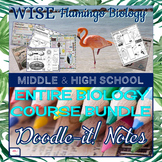 The ENTIRE Biology Doodle-it! Notes Collection- Growing Bundle