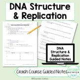 Biology Crash Couse DNA Structure Guided Notes and Answer Key