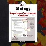 Biology Curriculum - Keystone Biology Course Map (Module A / Half Year)
