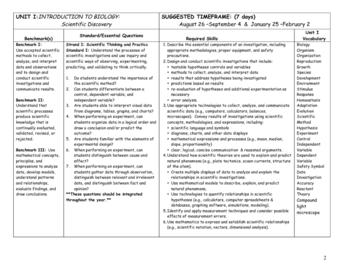 Biology Curriculum Map