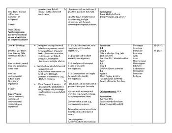 Biology Curriculum Map