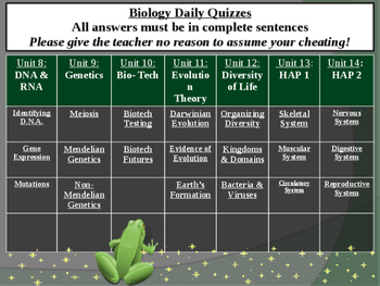 Biology Daily Quizzes