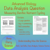 Biology Data Analysis Question: Measuring Benthic Nutrient