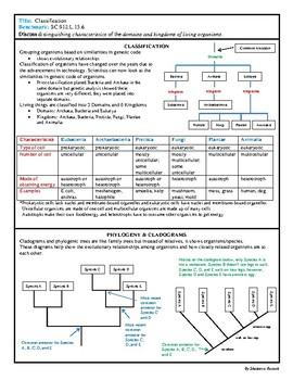Biology EOC Quick Review CLASSIFICATION SC.912.L.15.6