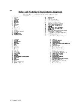 Full Version: Biology EOC/ Biology STAAR/Biology AP Voc. Review (118 words)