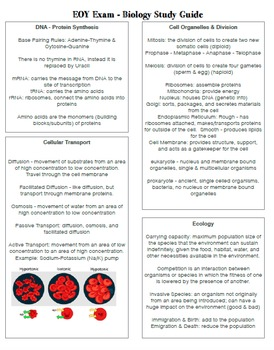 Biology EOY/EOC Exam Study Guide by Gowitzka's Science ...