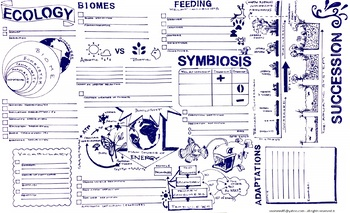 Biology - Ecology Notes / Review Page