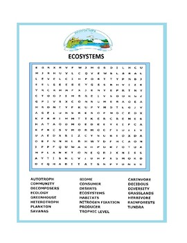 Biology Ecosystems Word Search or Word Search