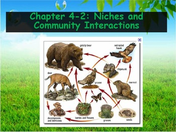 Biology - (4.1 and 4.2 Climate and Niches Powerpoint and Guided Notes)