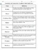 Biology - Chapter 4: Ecosystems and Communities Vocab Study Guide