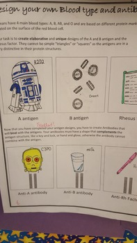 Biology - Forensics - Design your own blood type antigen and antibody