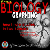 Biology GRAPHING Practice: HEART RATE STUDIES in Two Species w Common Core