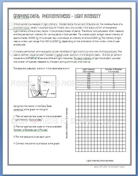 Biology GRAPHING Practice:  Photosynthesis:  Light Intensity w Common Core