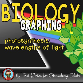 Biology GRAPHING Practice:  Photosynthesis:  Wavelengths of Light w Common Core