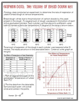 Biology GRAPHING Practice: RESPIRATION Fermentation Aerobic + more w Common Core