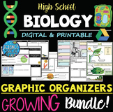Biology Graphic Organizer Bundle - Distance Learning - Dig