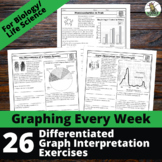Biology Graphing Activity Bundle - Graphing Every Week