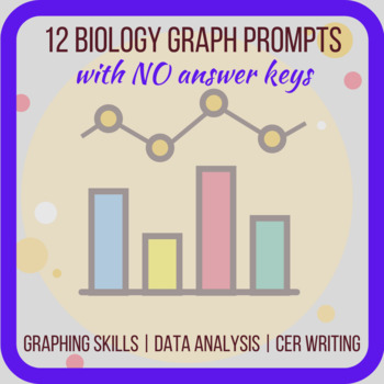 Biology Graphing Prompts Bundle of 12- NO KEY