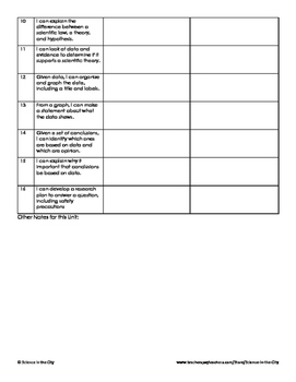 Biology Student Learning Targets & Vocabulary
