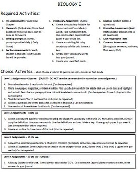 Biology I - Unit Required Activities, Choice/Anchor Activities, Extra Credit