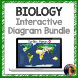 Biology Interactive Diagram Bundle
