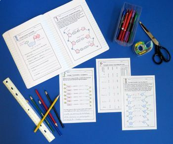 Biology Interactive Notebooks or Bell Ringers  DNA, RNA, Translation NO PREP